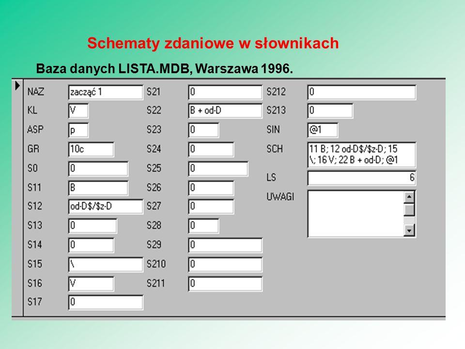 Baza danych LISTA.MDB, Warszawa 1996. 50 Schematy zdaniowe w słownikach
