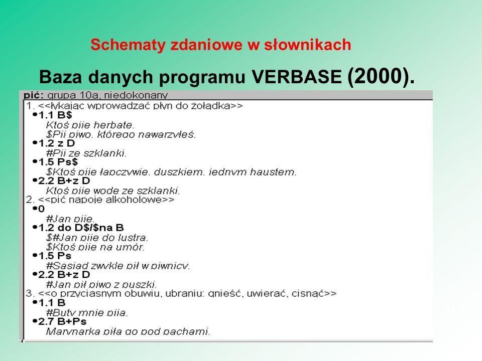 Baza danych programu VERBASE (2000). 51 Schematy zdaniowe w słownikach