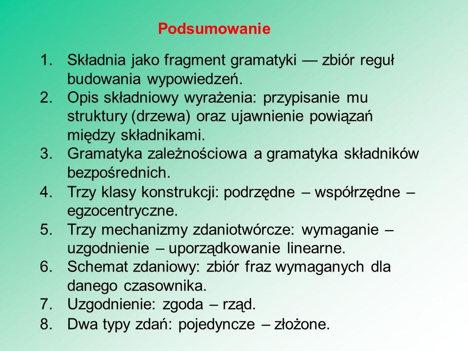1.Składnia jako fragment gramatyki — zbiór reguł budowania wypowiedzeń. 2.Opis składniowy wyrażenia: przypisanie mu struktury (drzewa) oraz ujawnienie