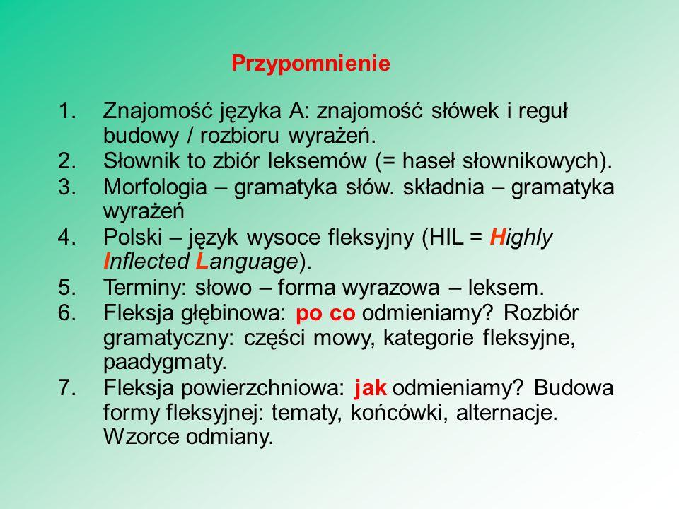 1.Znajomość języka A: znajomość słówek i reguł budowy / rozbioru wyrażeń. 2.Słownik to zbiór leksemów (= haseł słownikowych). 3.Morfologia – gramatyka
