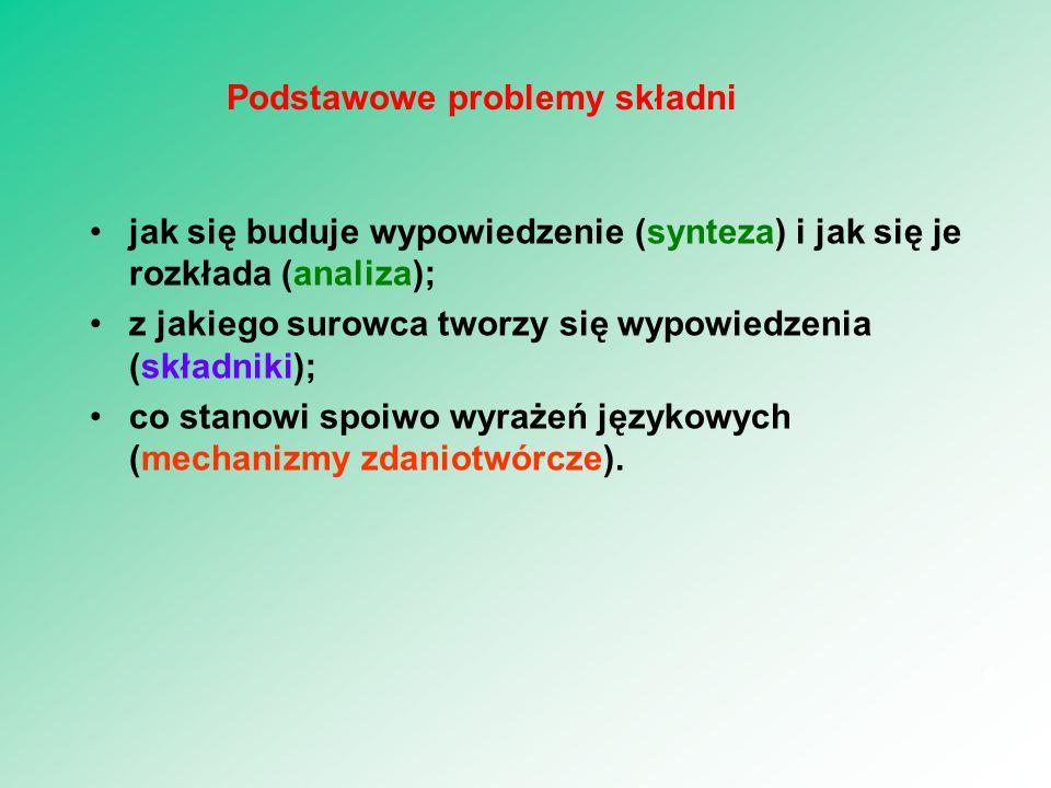 Opis składniowy wyrażenia językowego to: przypisanie mu struktury, ujawnienie oddziaływań gramatycznych między składnikami.