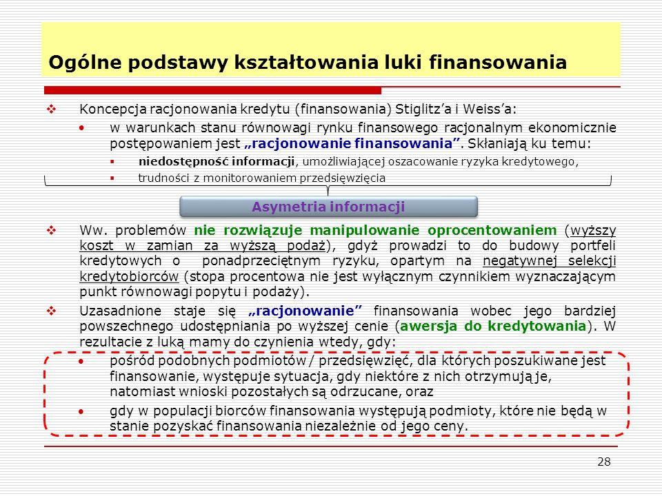 """28 Ogólne podstawy kształtowania luki finansowania  Koncepcja racjonowania kredytu (finansowania) Stiglitz'a i Weiss'a: w warunkach stanu równowagi rynku finansowego racjonalnym ekonomicznie postępowaniem jest """"racjonowanie finansowania ."""