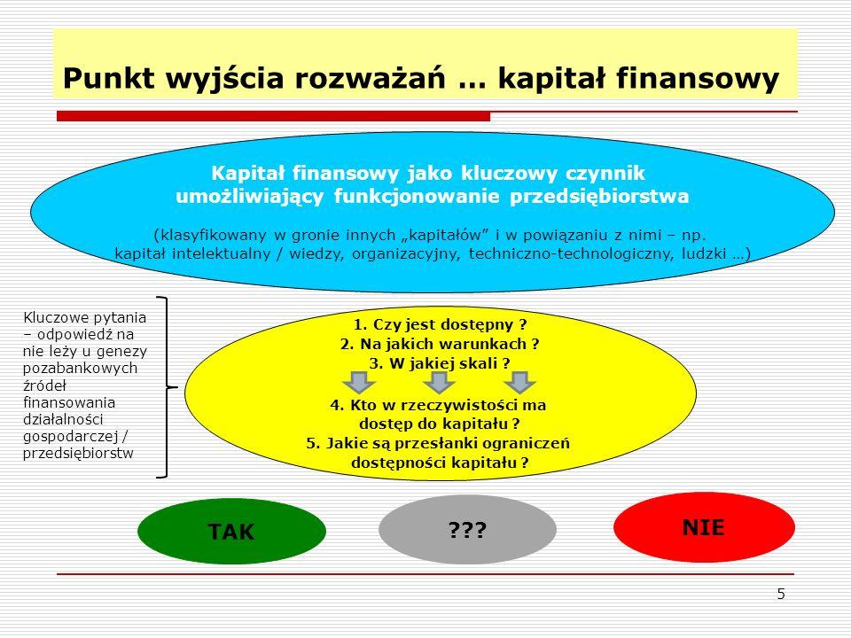 """5 Punkt wyjścia rozważań … kapitał finansowy Kapitał finansowy jako kluczowy czynnik umożliwiający funkcjonowanie przedsiębiorstwa (klasyfikowany w gronie innych """"kapitałów i w powiązaniu z nimi – np."""
