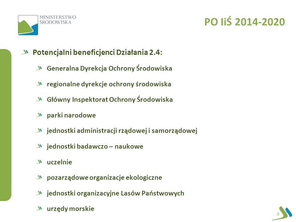 DZIĘKUJĘ ZA UWAGĘ 20 Małgorzata Majewska Departament Funduszy Ekologicznych Ministerstwo Środowiska