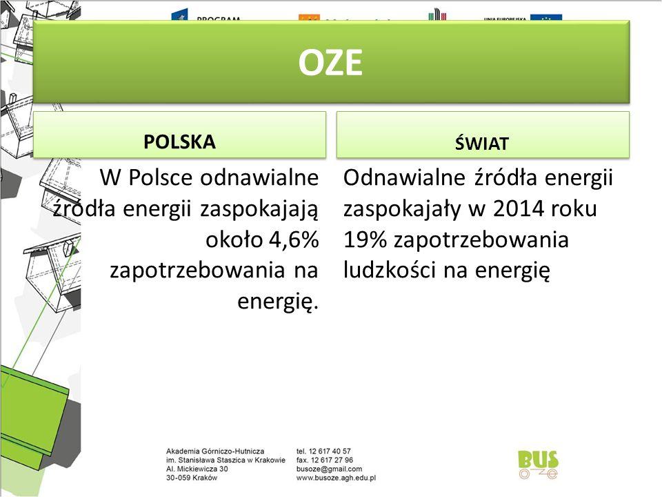Polityka energetyczna Polski do 2030 roku Główne cele polityki energetycznej Polski obejmują między innymi wzrost udziału odnawialnych źródeł energii w finalnym zużyciu energii co najmniej do poziomu 15% w 2020 roku oraz dalszy wzrost tego wskaźnika w latach następnych.