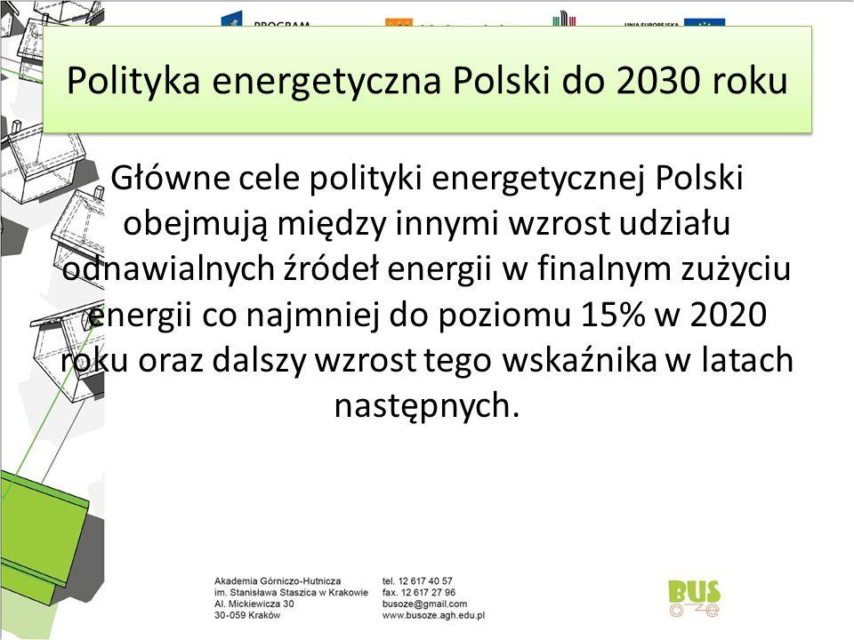 BUDOWANIE POTENCJAŁU ENERGETYCZNEGO OZE 2020 powinno być realizowane poprzez Sieci Współpracy