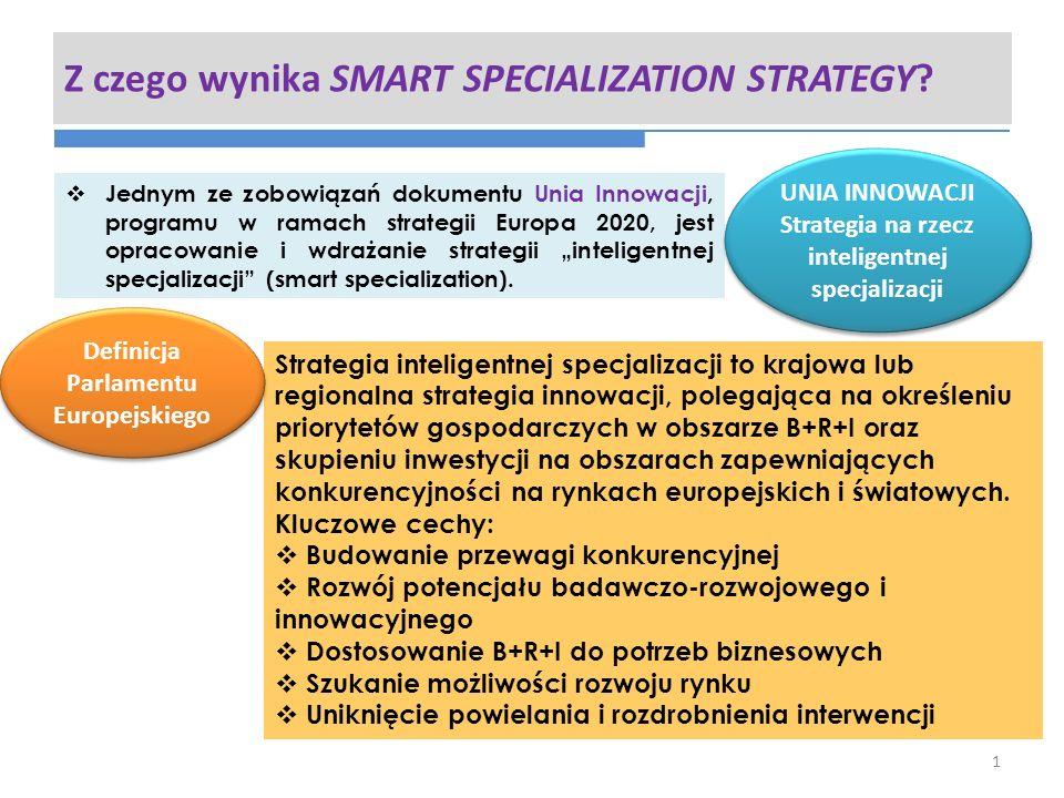 Z czego wynika SMART SPECIALIZATION STRATEGY? 1 Strategia inteligentnej specjalizacji to krajowa lub regionalna strategia innowacji, polegająca na okr