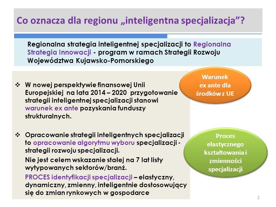 """Inteligentna specjalizacja jako dziedzina interwencji RSI 3 RSI WK-P 2014-2020 Cele i działania RSI Regionalny system innowacyjności Dynamiczny rozwój społeczno- gospodarczy Edukacja Nauka Gospodarka Inteligentne specjalizacje Kryterium - """"sito dla projektów realizowanych w ramach celów RSI i wsparcia RPO."""