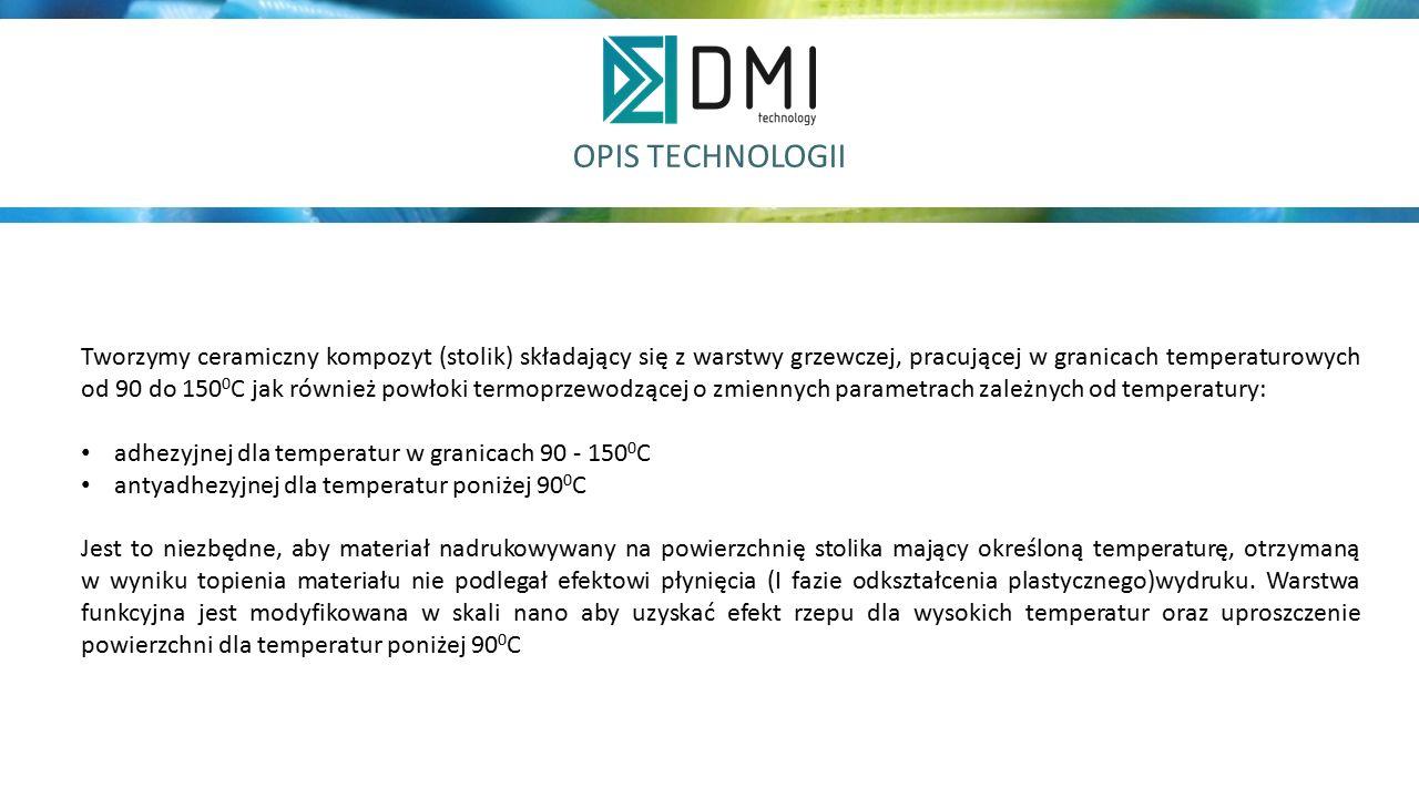 OPIS TECHNOLOGII Tworzymy ceramiczny kompozyt (stolik) składający się z warstwy grzewczej, pracującej w granicach temperaturowych od 90 do 150 0 C jak również powłoki termoprzewodzącej o zmiennych parametrach zależnych od temperatury: adhezyjnej dla temperatur w granicach 90 - 150 0 C antyadhezyjnej dla temperatur poniżej 90 0 C Jest to niezbędne, aby materiał nadrukowywany na powierzchnię stolika mający określoną temperaturę, otrzymaną w wyniku topienia materiału nie podlegał efektowi płynięcia (I fazie odkształcenia plastycznego)wydruku.