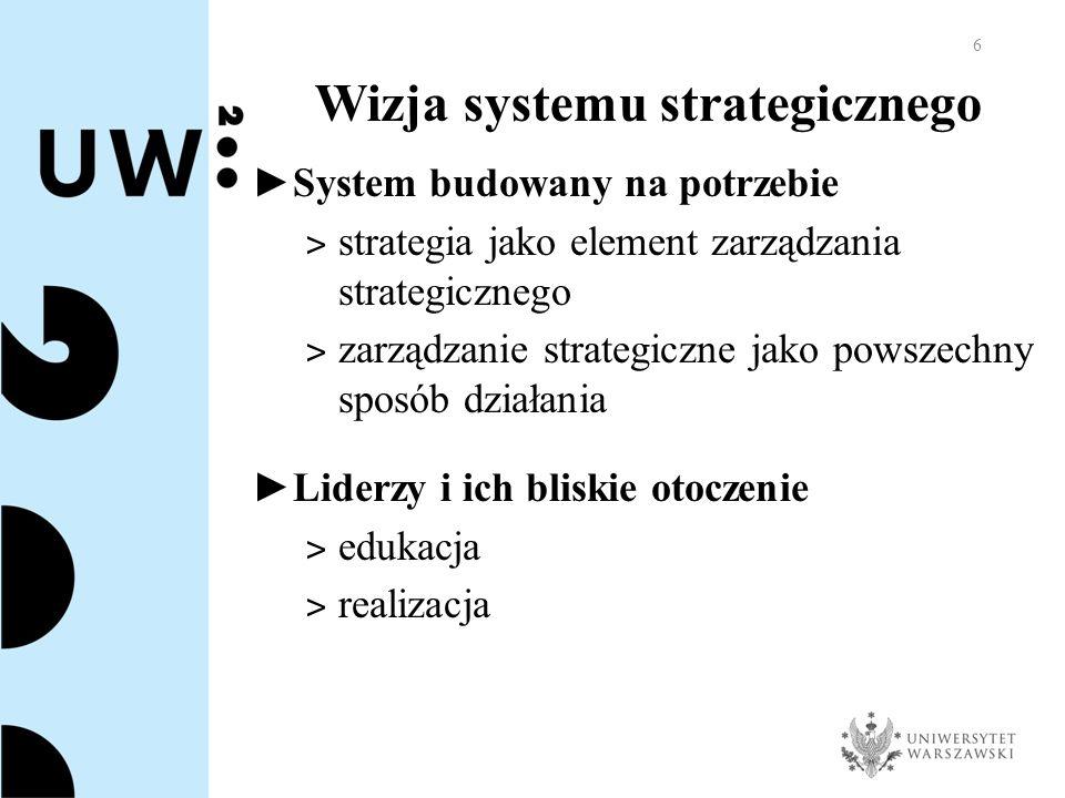 Wizja systemu strategicznego ► System budowany na potrzebie ˃ strategia jako element zarządzania strategicznego ˃ zarządzanie strategiczne jako powszechny sposób działania ► Liderzy i ich bliskie otoczenie ˃ edukacja ˃ realizacja 6
