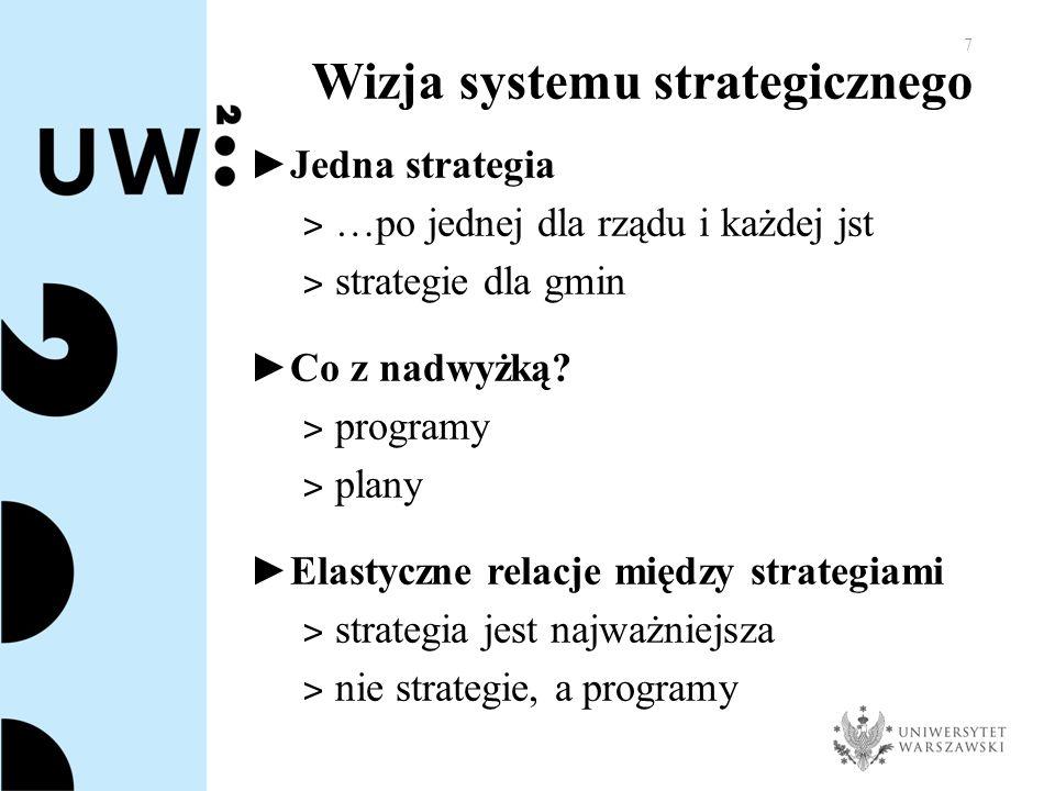Wizja systemu strategicznego ► Jedna strategia ˃ …po jednej dla rządu i każdej jst ˃ strategie dla gmin ► Co z nadwyżką.