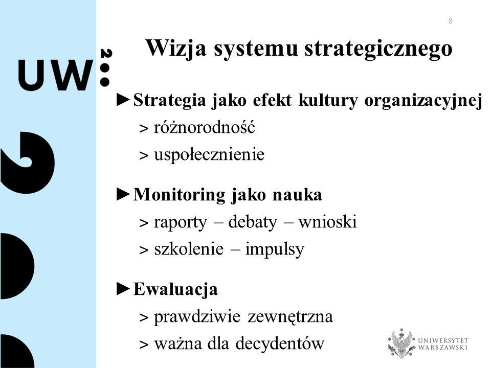 Wizja systemu strategicznego ► Strategia jako efekt kultury organizacyjnej ˃ różnorodność ˃ uspołecznienie ► Monitoring jako nauka ˃ raporty – debaty – wnioski ˃ szkolenie – impulsy ► Ewaluacja ˃ prawdziwie zewnętrzna ˃ ważna dla decydentów 8