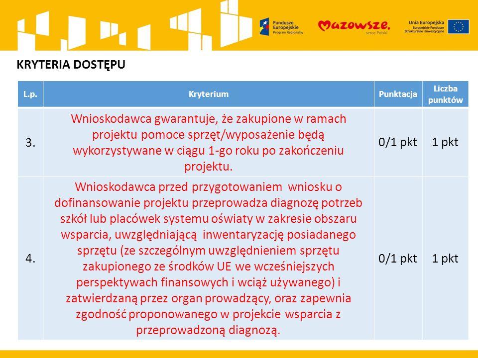 L.p.KryteriumPunktacja Liczba punktów 3. Wnioskodawca gwarantuje, że zakupione w ramach projektu pomoce sprzęt/wyposażenie będą wykorzystywane w ciągu