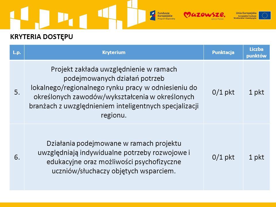 L.p.KryteriumPunktacja Liczba punktów 5. Projekt zakłada uwzględnienie w ramach podejmowanych działań potrzeb lokalnego/regionalnego rynku pracy w odn