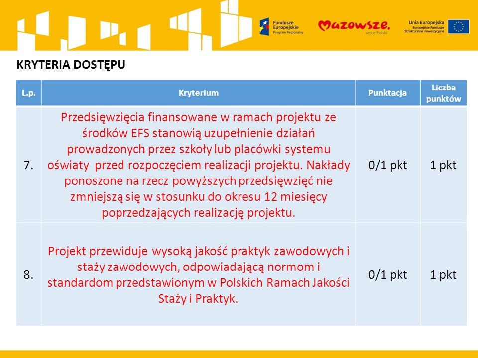 L.p.KryteriumPunktacja Liczba punktów 7. Przedsięwzięcia finansowane w ramach projektu ze środków EFS stanowią uzupełnienie działań prowadzonych przez