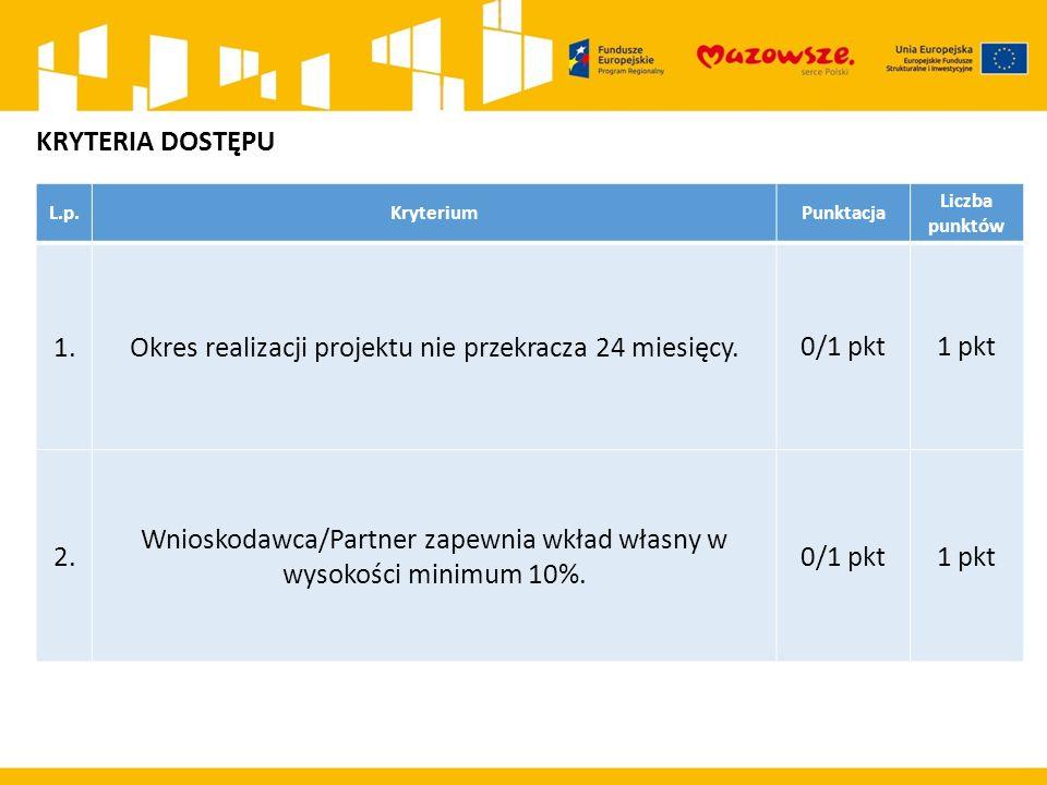 L.p.KryteriumPunktacja Liczba punktów 1.Okres realizacji projektu nie przekracza 24 miesięcy. 0/1 pkt1 pkt 2. Wnioskodawca/Partner zapewnia wkład włas