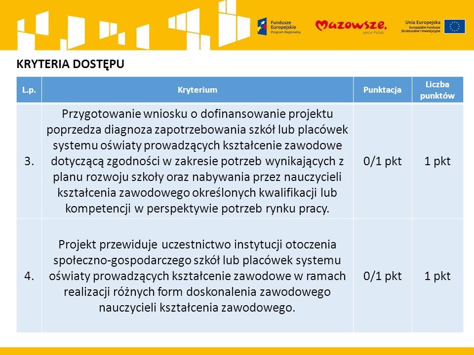 L.p.KryteriumPunktacja Liczba punktów 3. Przygotowanie wniosku o dofinansowanie projektu poprzedza diagnoza zapotrzebowania szkół lub placówek systemu