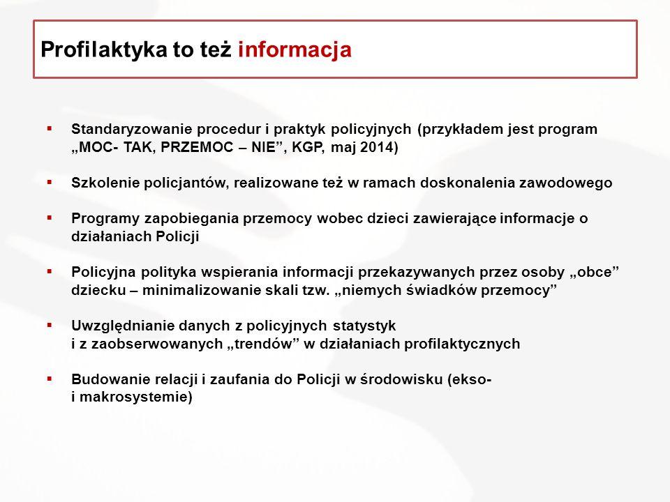 """ Standaryzowanie procedur i praktyk policyjnych (przykładem jest program """"MOC- TAK, PRZEMOC – NIE"""", KGP, maj 2014)  Szkolenie policjantów, realizowa"""