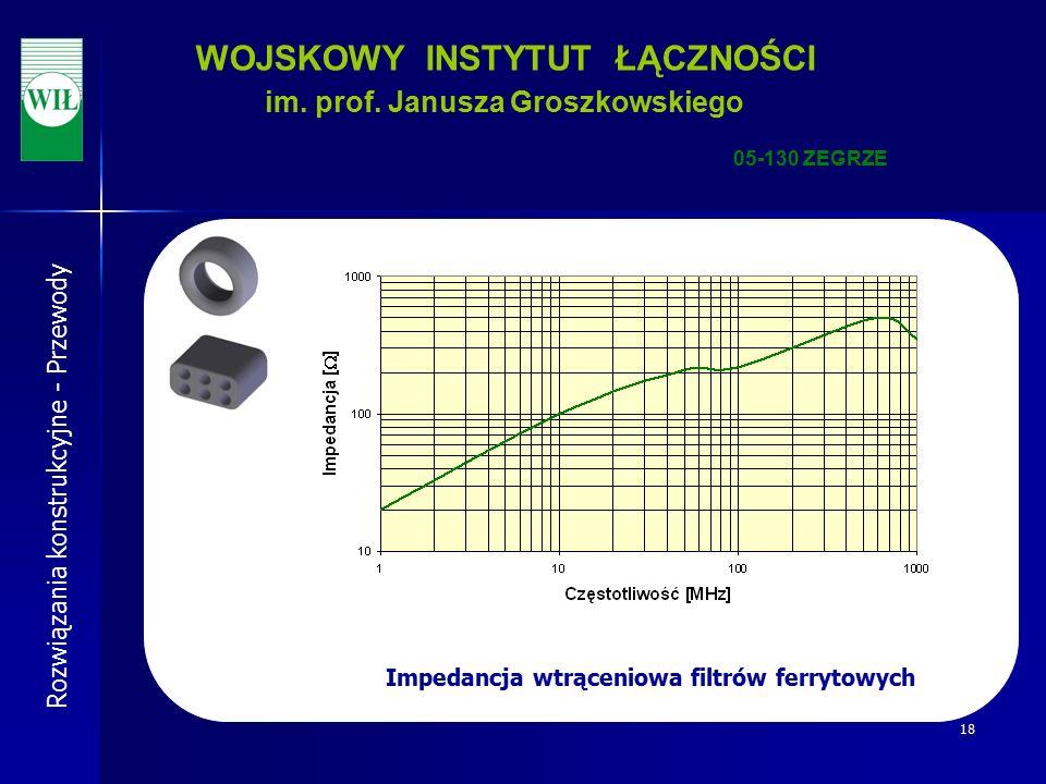 18 WOJSKOWY INSTYTUT ŁĄCZNOŚCI im. prof.