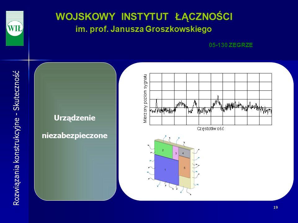 19 WOJSKOWY INSTYTUT ŁĄCZNOŚCI im. prof.