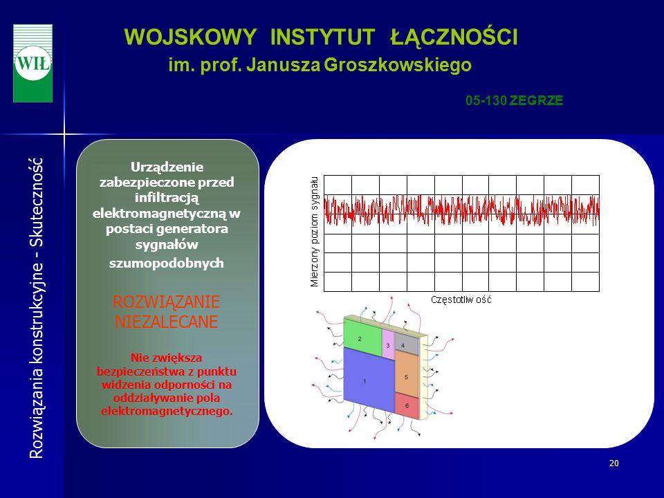 20 WOJSKOWY INSTYTUT ŁĄCZNOŚCI im. prof.