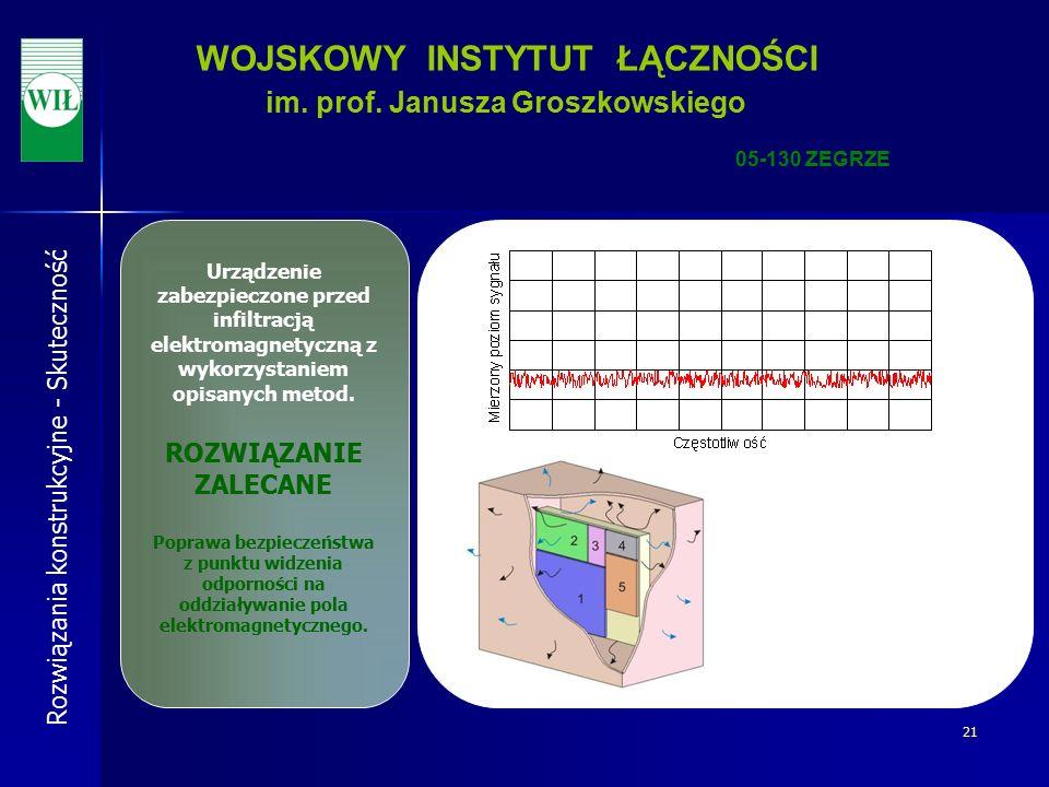 21 WOJSKOWY INSTYTUT ŁĄCZNOŚCI im. prof.