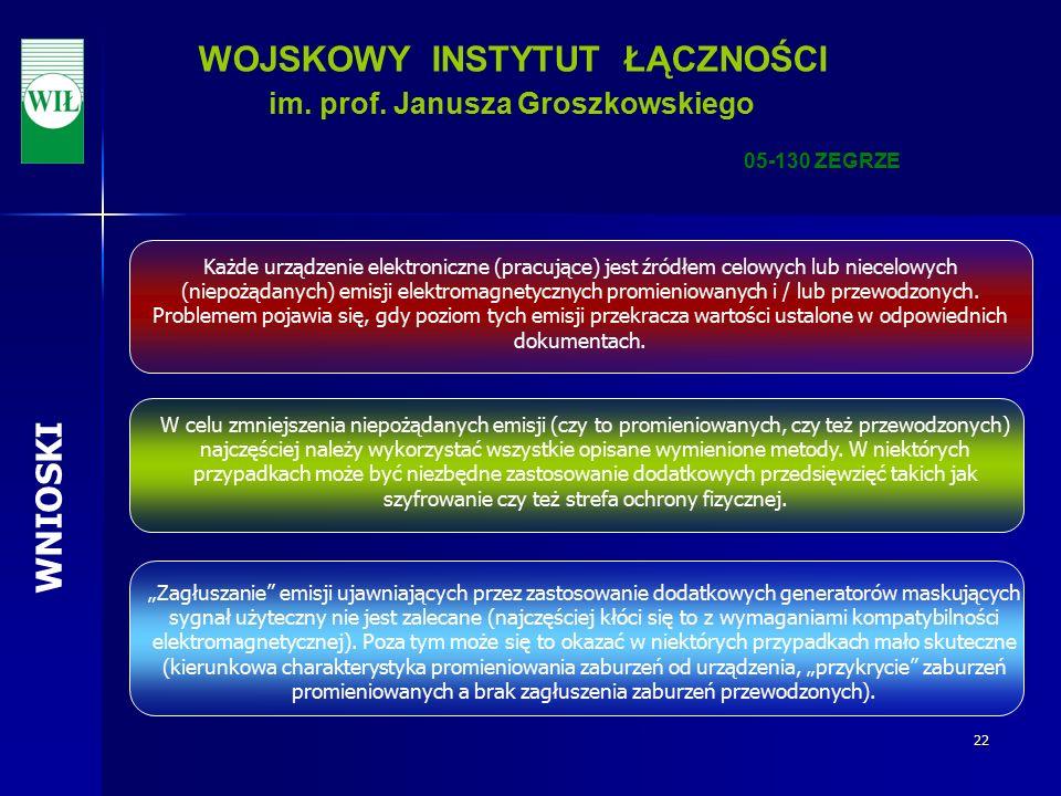 22 WOJSKOWY INSTYTUT ŁĄCZNOŚCI im. prof.