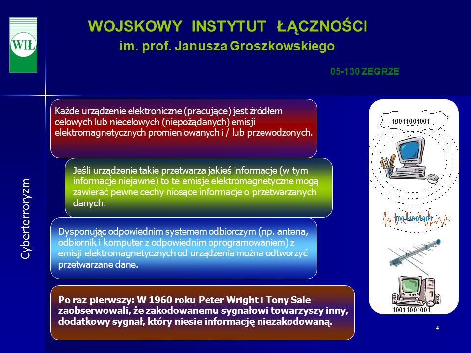 15 WOJSKOWY INSTYTUT ŁĄCZNOŚCI im.prof.