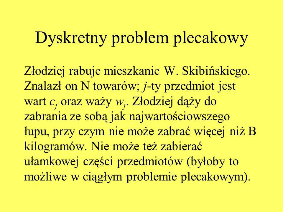 Dyskretny problem plecakowy Złodziej rabuje mieszkanie W.