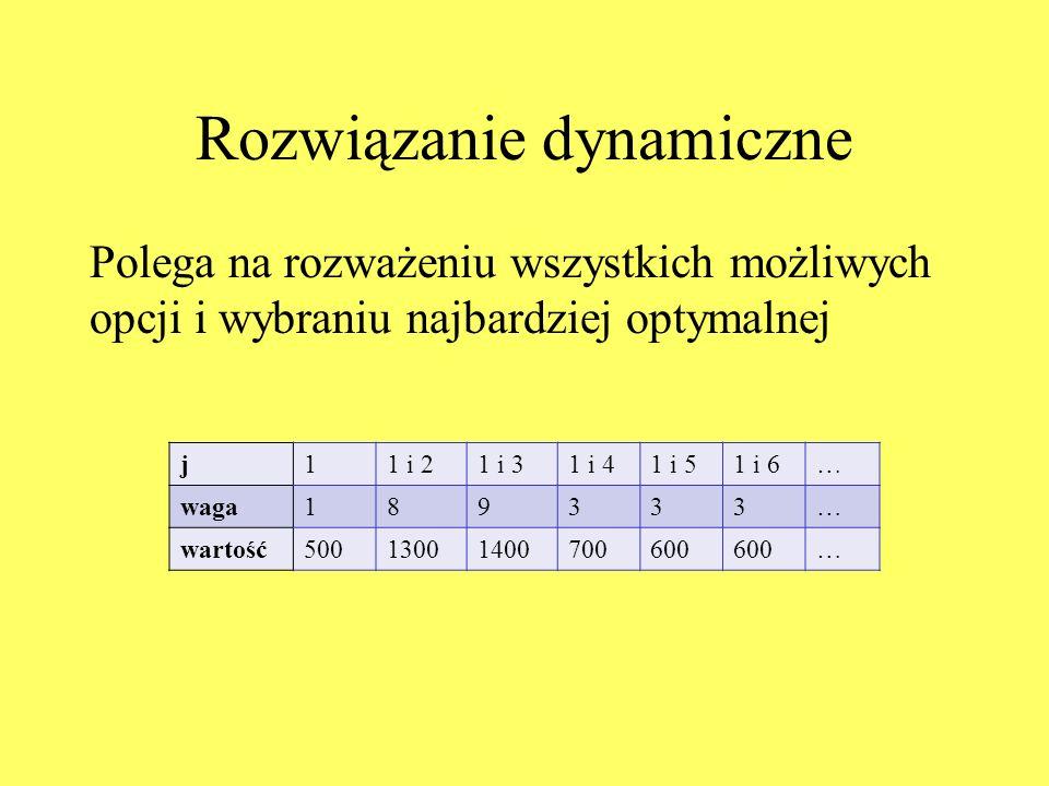 Rozwiązanie dynamiczne Polega na rozważeniu wszystkich możliwych opcji i wybraniu najbardziej optymalnej j11 i 21 i 31 i 41 i 51 i 6… waga189333… wartość50013001400700600 …