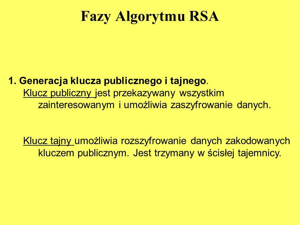 Fazy Algorytmu RSA 1.Generacja klucza publicznego i tajnego.