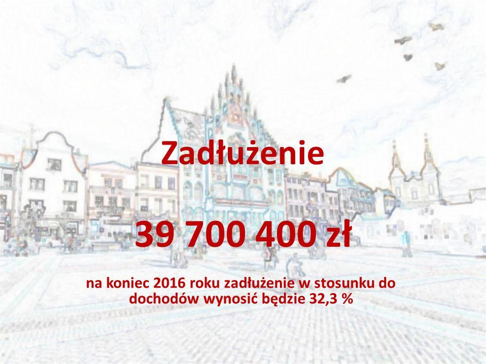 Zadłużenie 39 700 400 zł na koniec 2016 roku zadłużenie w stosunku do dochodów wynosić będzie 32,3 %