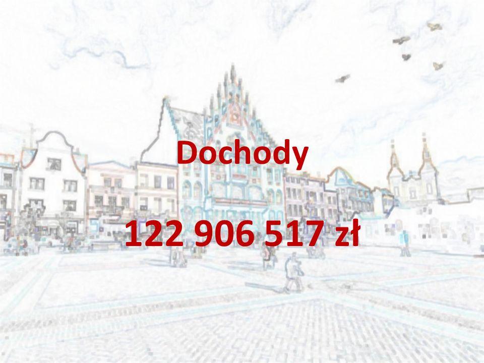 Dochody 122 906 517 zł