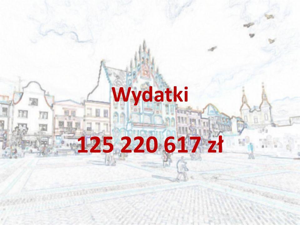 Wydatki Gmin Miejskiej Chojnice w latach 2012-2018