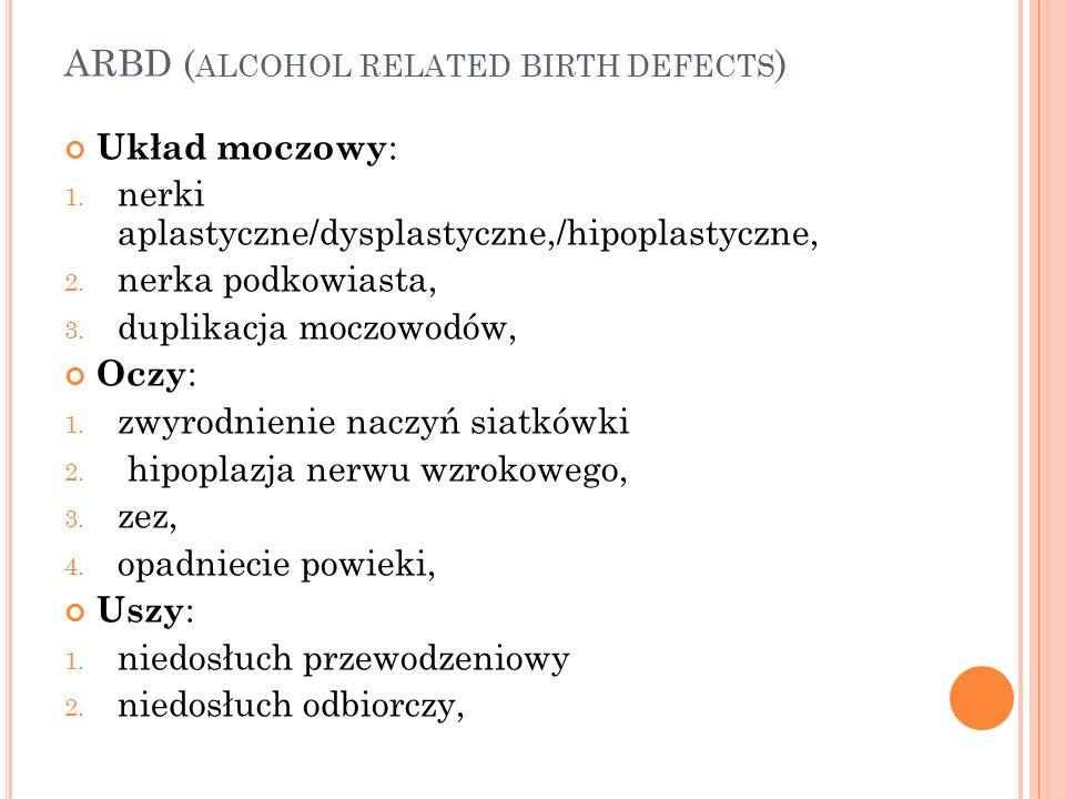ARBD ( ALCOHOL RELATED BIRTH DEFECTS ) Układ moczowy : 1.