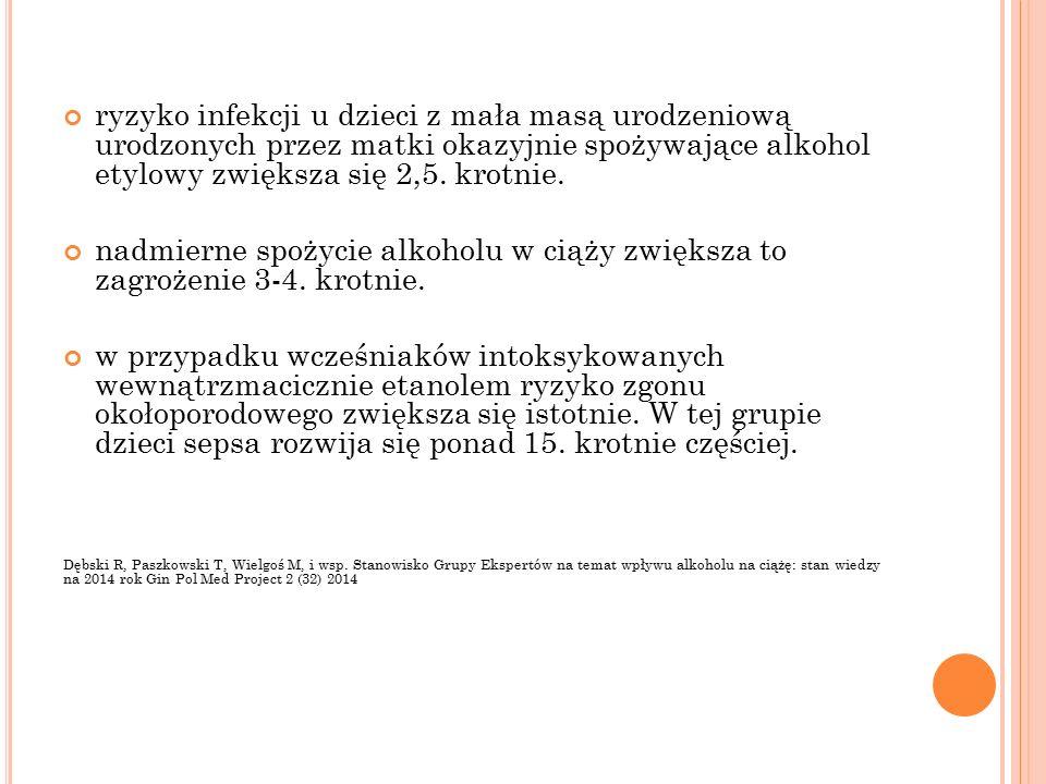 ryzyko infekcji u dzieci z mała masą urodzeniową urodzonych przez matki okazyjnie spożywające alkohol etylowy zwiększa się 2,5.