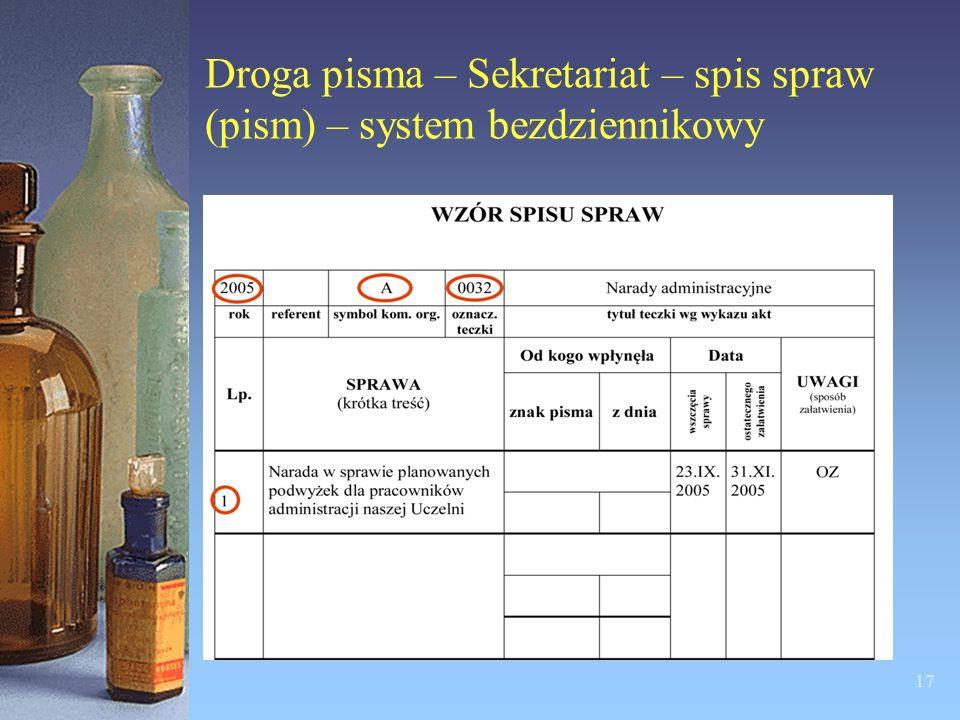 Droga pisma – Sekretariat – właściwe miejsce koordynacji obiegu spraw (pism) 16