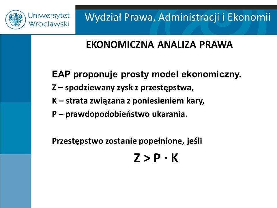 Wydział Prawa, Administracji i Ekonomii EKONOMICZNA ANALIZA PRAWA EAP proponuje prosty model ekonomiczny. Z – spodziewany zysk z przestępstwa, K – str