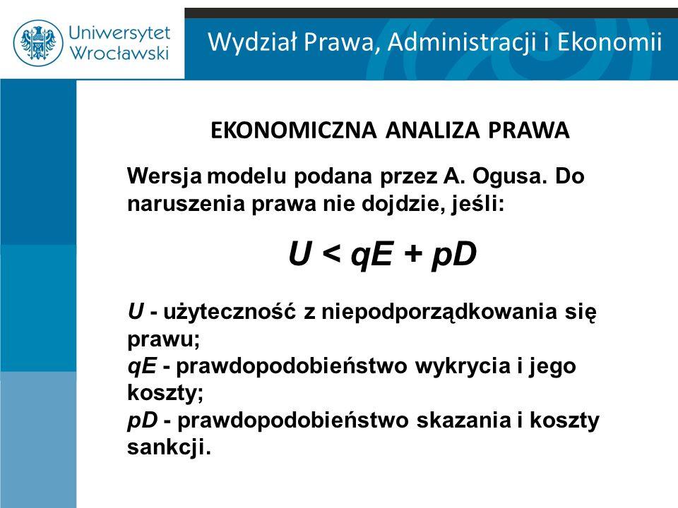Wydział Prawa, Administracji i Ekonomii EKONOMICZNA ANALIZA PRAWA Wersja modelu podana przez A. Ogusa. Do naruszenia prawa nie dojdzie, jeśli: U < qE