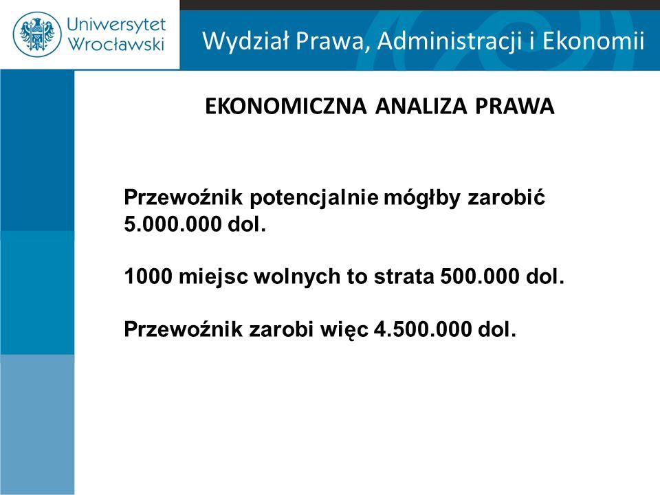 Wydział Prawa, Administracji i Ekonomii EKONOMICZNA ANALIZA PRAWA Przewoźnik potencjalnie mógłby zarobić 5.000.000 dol.
