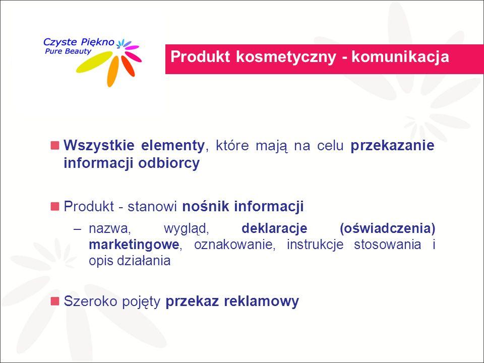 Wszystkie elementy, które mają na celu przekazanie informacji odbiorcy Produkt - stanowi nośnik informacji –nazwa, wygląd, deklaracje (oświadczenia) marketingowe, oznakowanie, instrukcje stosowania i opis działania Szeroko pojęty przekaz reklamowy Produkt kosmetyczny - komunikacja