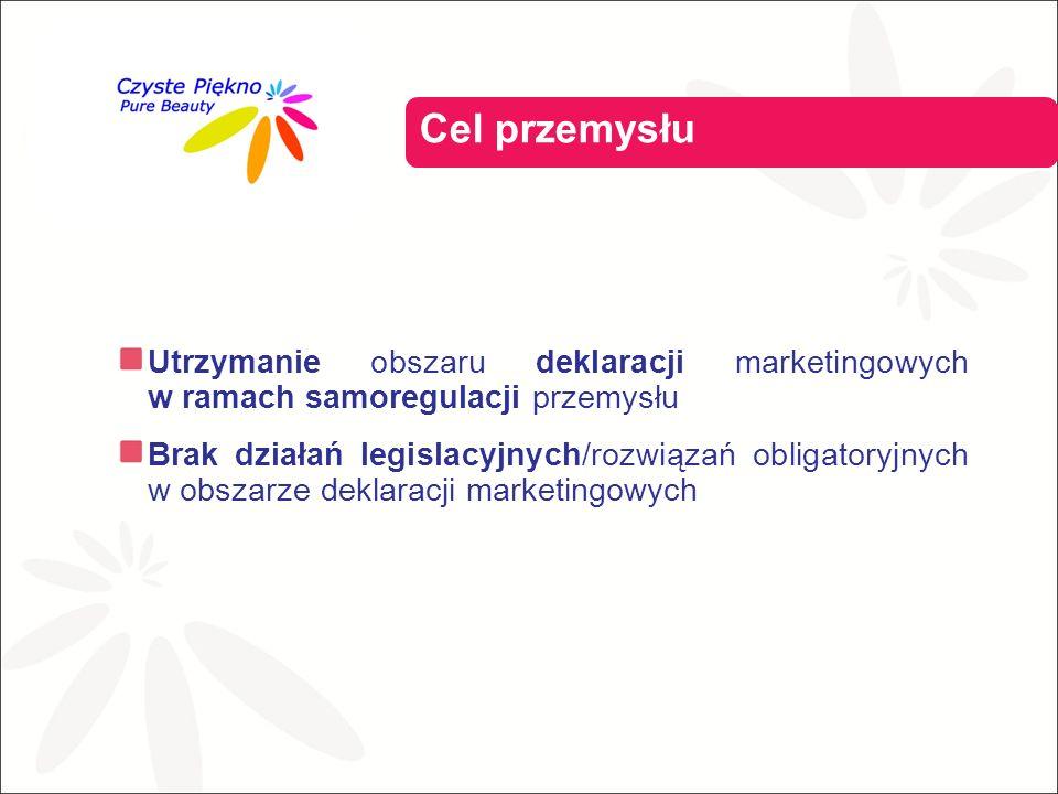 Cel przemysłu Utrzymanie obszaru deklaracji marketingowych w ramach samoregulacji przemysłu Brak działań legislacyjnych/rozwiązań obligatoryjnych w obszarze deklaracji marketingowych