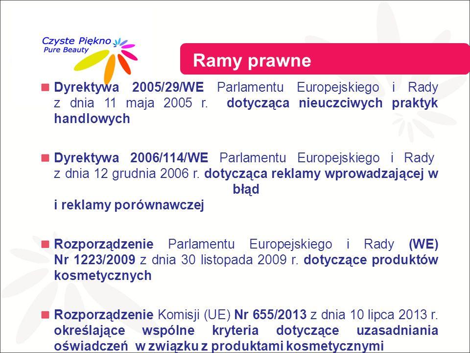 Ramy prawne Dyrektywa 2005/29/WE Parlamentu Europejskiego i Rady z dnia 11 maja 2005 r.