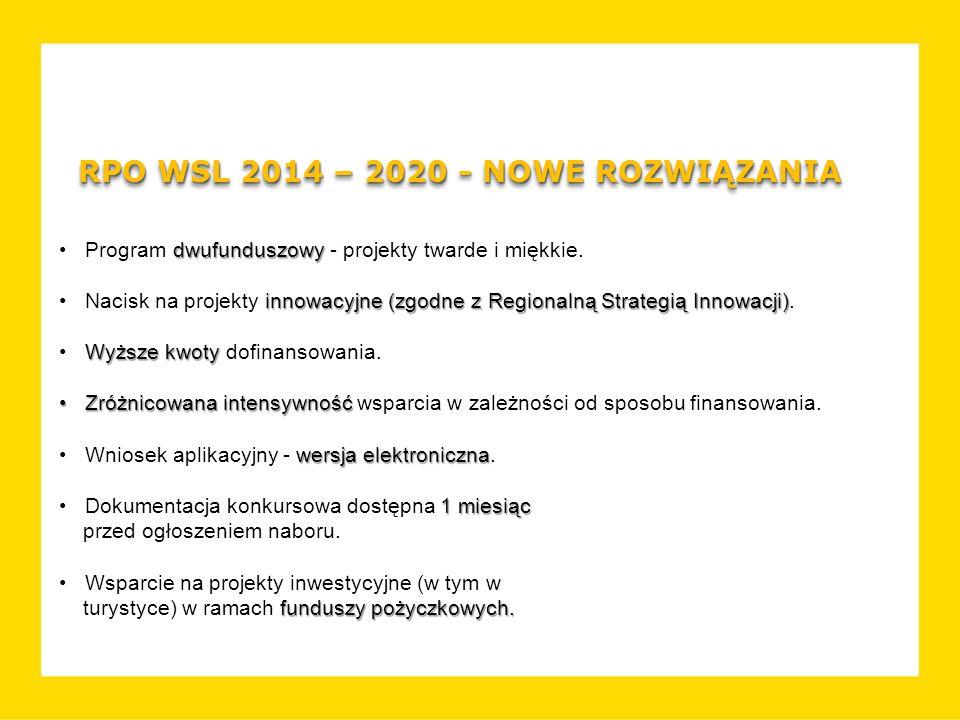 dwufunduszowy Program dwufunduszowy - projekty twarde i miękkie.