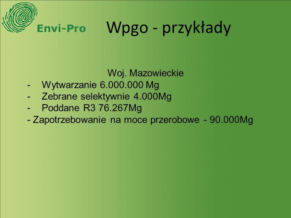 Wpgo - przykłady Woj. Mazowieckie -Wytwarzanie 6.000.000 Mg -Zebrane selektywnie 4.000Mg -Poddane R3 76.267Mg - Zapotrzebowanie na moce przerobowe - 9