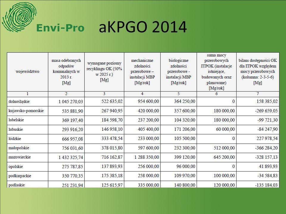 aKPGO 2014