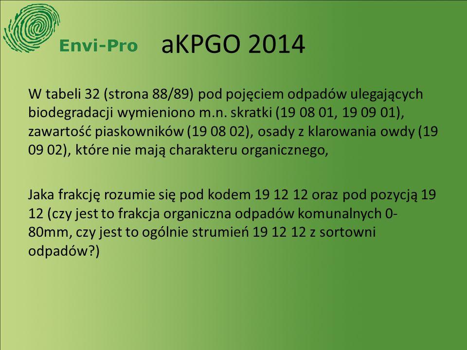 aKPGO 2014 W tabeli 32 (strona 88/89) pod pojęciem odpadów ulegających biodegradacji wymieniono m.n. skratki (19 08 01, 19 09 01), zawartość piaskowni