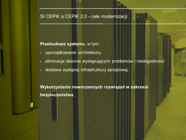 SI CEPiK a CEPiK 2.0 - cele modernizacji Przebudowa systemu, w tym: uporządkowanie architektury, eliminacja obecnie występujących problemów i niedogod