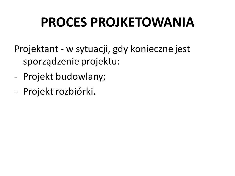 PROCES PROJKETOWANIA Projektant - w sytuacji, gdy konieczne jest sporządzenie projektu: -Projekt budowlany; -Projekt rozbiórki.