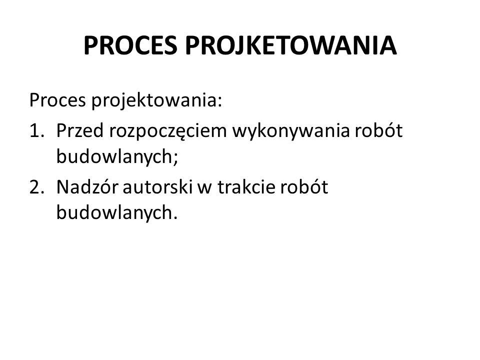 PROCES PROJKETOWANIA Proces projektowania: 1.Przed rozpoczęciem wykonywania robót budowlanych; 2.Nadzór autorski w trakcie robót budowlanych.
